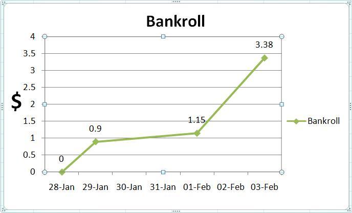 bankroll1