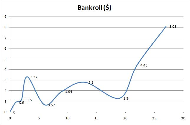 bankroll2