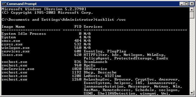 tasklist /svc output